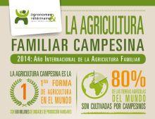La agricultura familiar campesina en chifras Vignette