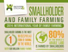L'agriculture paysanne et familiale en chiffre - en-gb -> à traduire Vignette