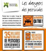 Les dangers des pesticides en chiffre Vignette