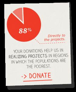 donate graph